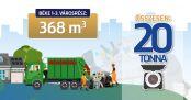 Hírkép: 20 tonna lomtól tisztult meg a Béke I-III. városrész, az akció szombaton folytatódik