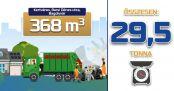 Hírkép: 29,5 tonna lommal tisztább a város